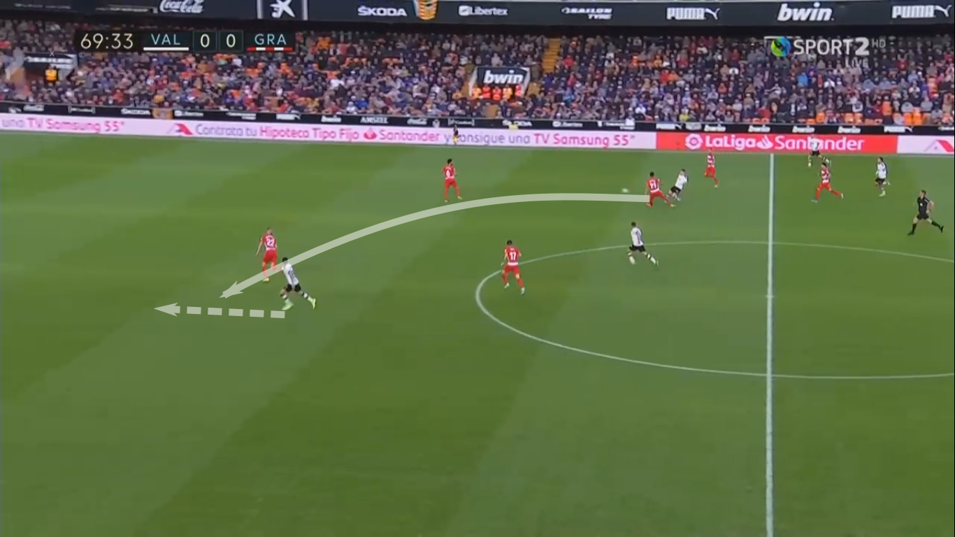 La Liga 2019/20: Valencia vs Grenada – tactical analysis tactics