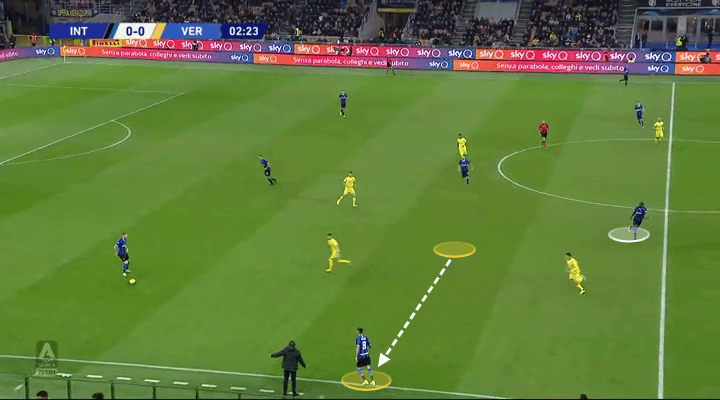 Inter 2019/20: Their interesting midfield - scout report - tactical analysis tactics