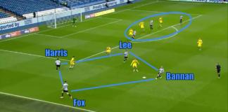EFL Championship 2019/20: Sheffield Wednesday vs Swansea City - tactical analysis tactics