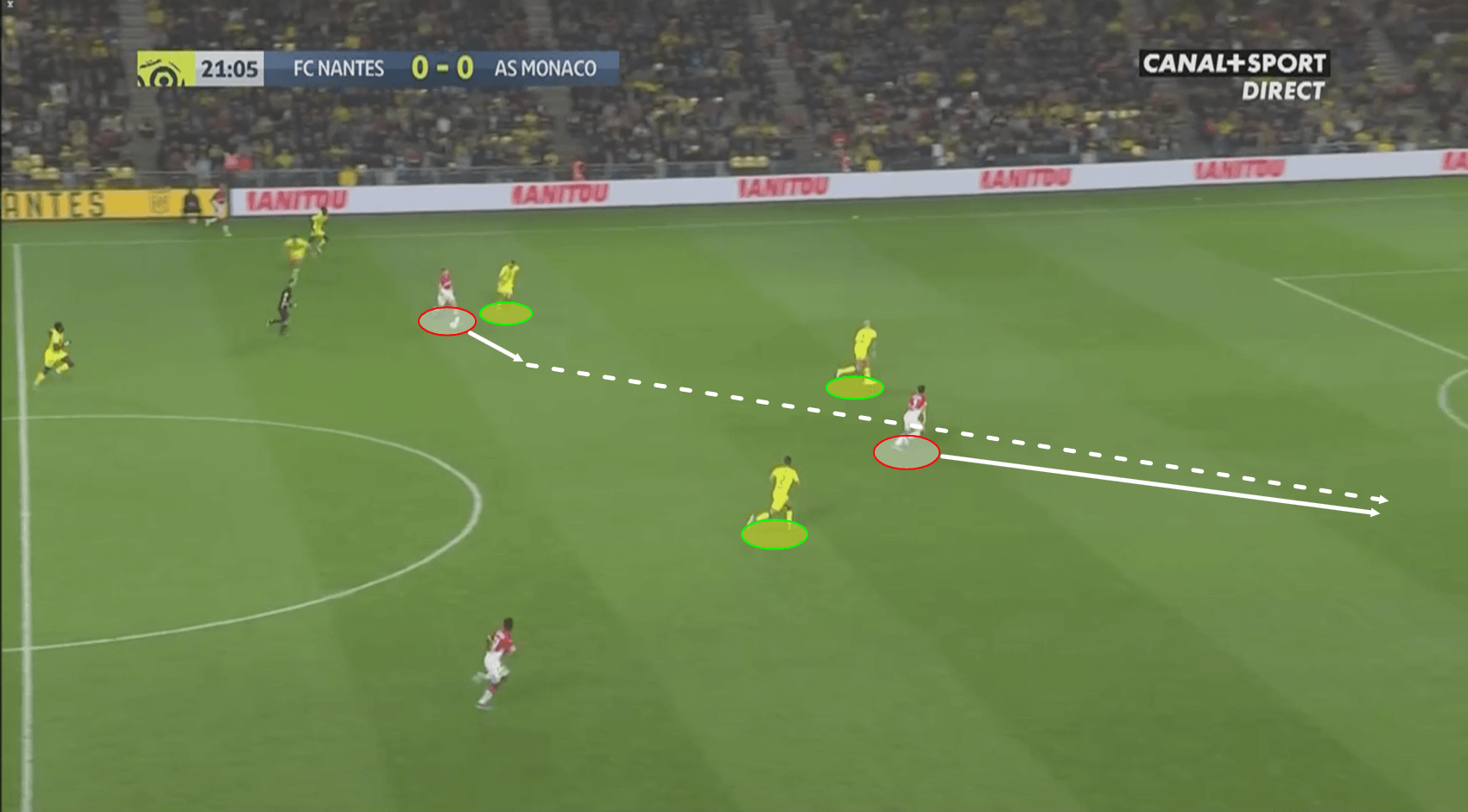 Wissam Ben Yedder and Islam Slimani 2019/20 - Scout Report Tactical Analysis tactics