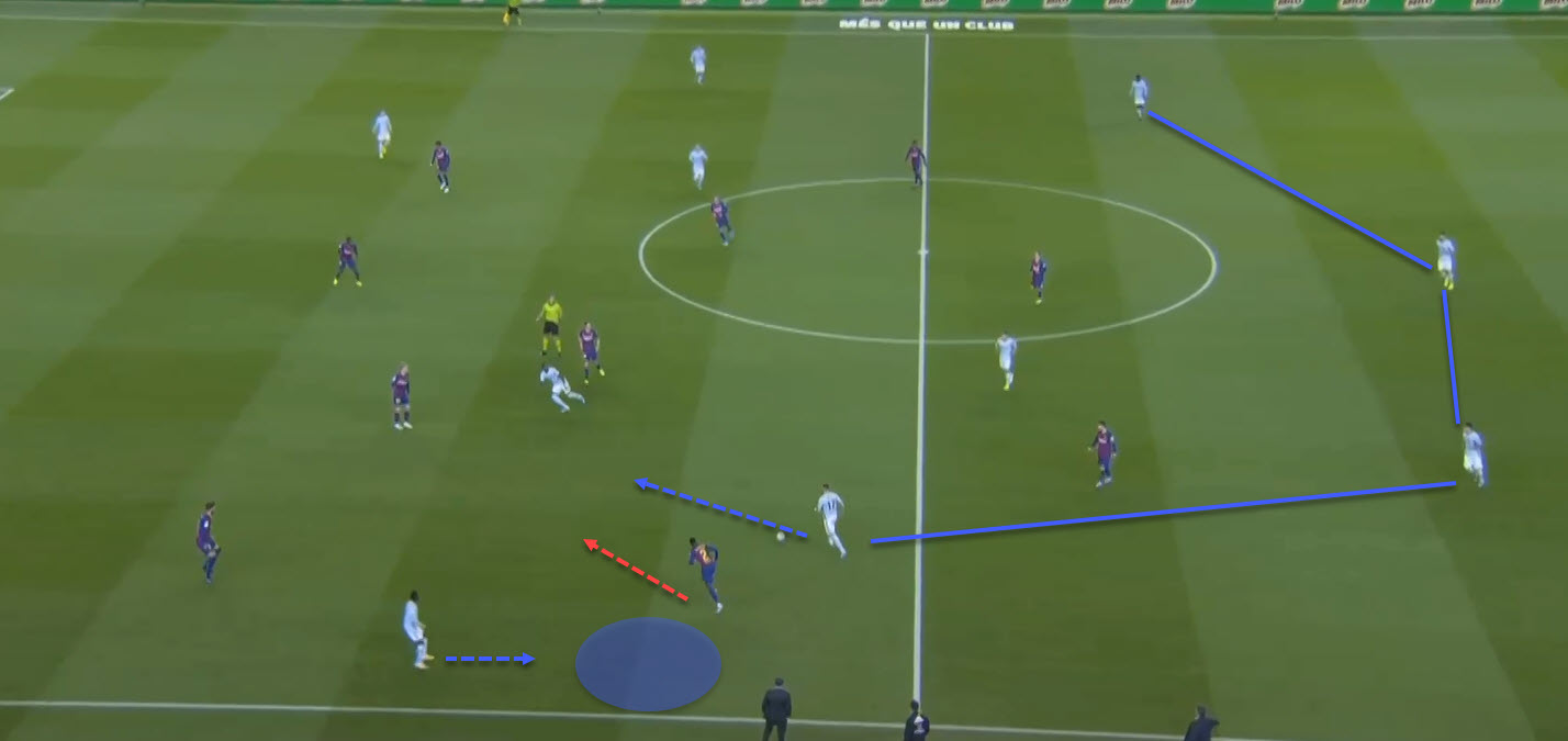 La Liga 2019/20: Barcelona vs Celta Vigo - tactical analysis tactics