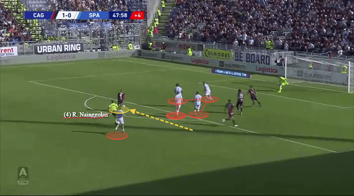 Radja Nainggolan 2019/20 - scout report - tactical analysis tactics