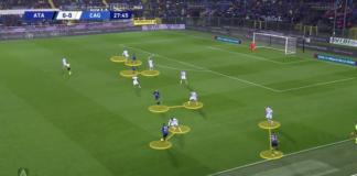Serie A 2019/20: Atalanta vs Cagliari – tactical analysis tactics