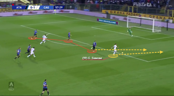 Serie A 2019/20: Atalanta vs Cagliari – tactical analysis tactics