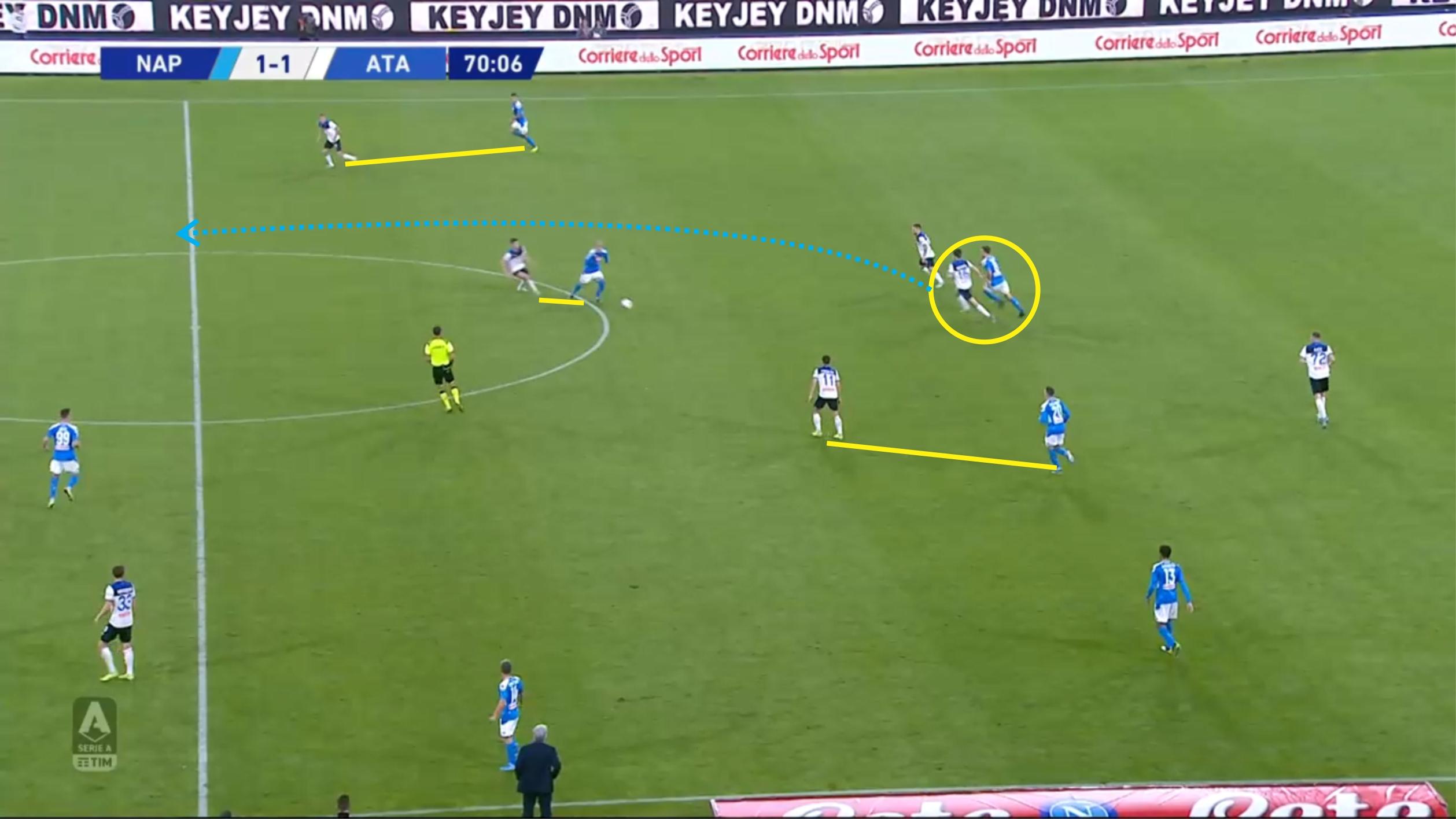 Serie A 2019/20: Napoli vs Atalanta - tactical analysis tactics