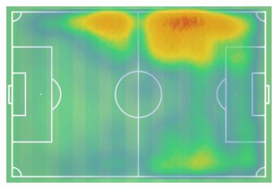 Lucas Ocampos 2019/20 - Scout report tactical analysis tactics