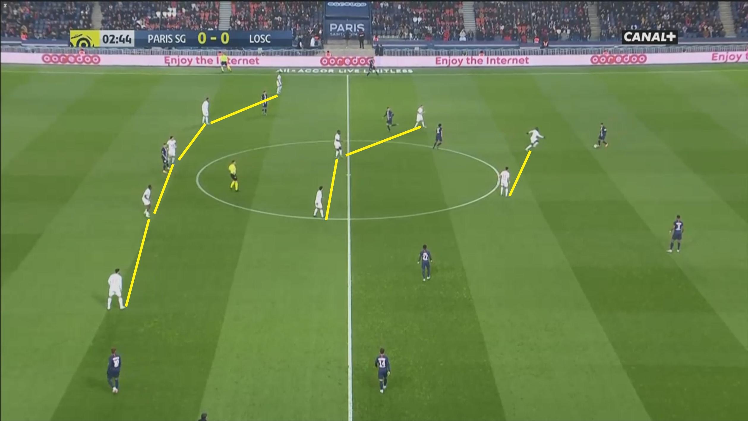 Ligue 1 2019/20: Paris Saint-Germain vs Lille- tactical analysis tactics