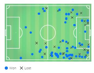 La Liga 2019/20: Real Madrid vs Leganes - tactical analysis tactics