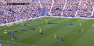 La Liga 2019/20: Levante vs Barcelona - tactical analysis tactics