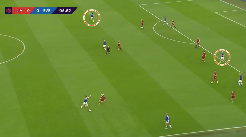 FAWSL 2019/20: Liverpool Women vs Everton Women – tactical analysis tactics
