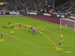 Premier League 2019/20: West Ham vs Arsenal - tactical analysis tactics