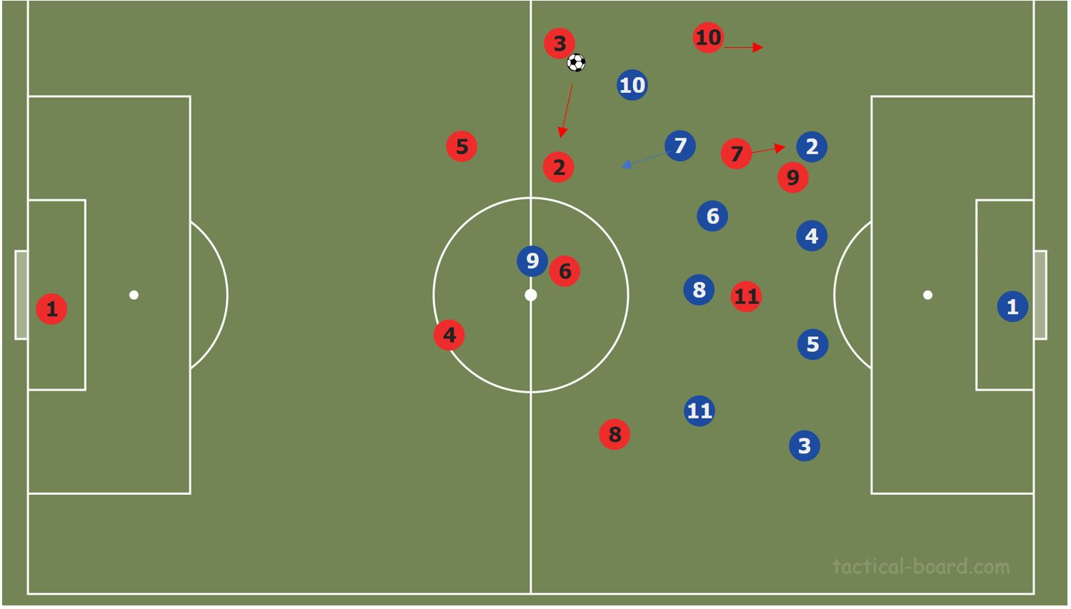 2.Bundesliga 2019/20: VfB Stuttgart vs 1.FC Nuremberg- tactical analysis