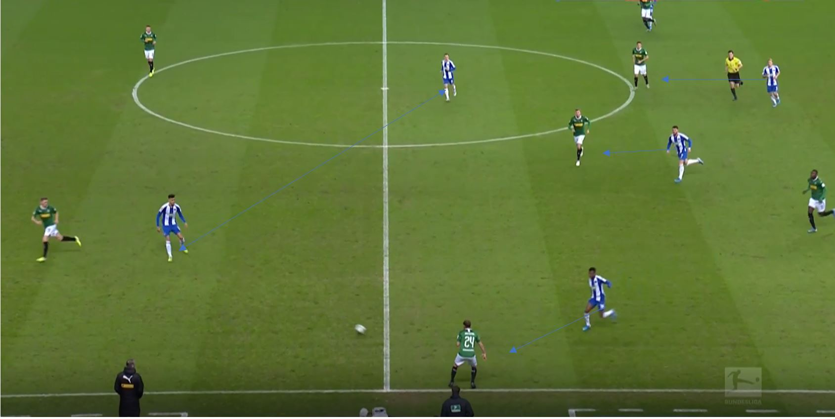 Bundesliga 2019/20: Hertha Berlin vs Borussia Monchengladbach- tactical analysis tactics