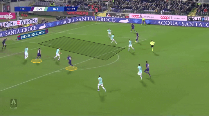 Serie A 2019/20: Fiorentina vs Inter - tactical analysis tactics
