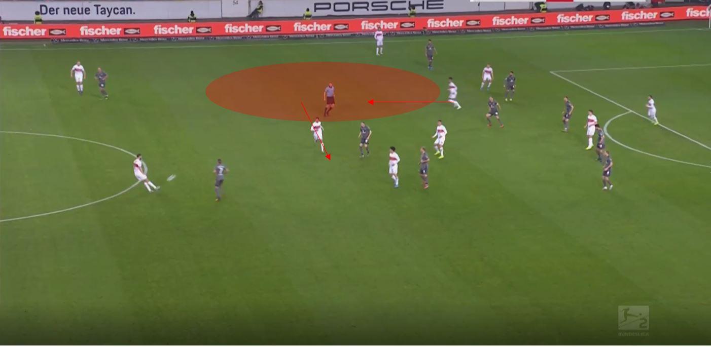 2.Bundesliga 2019/20: VfB Stuttgart vs 1.FC Nuremberg- tactical analysis