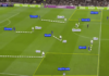 Premier League 2019/20: Tottenham vs Chelsea - Tactical Analysis Tactics