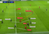 UEFA Champions League 2019/20: RB Salzburg vs Liverpool - Tactical Analysis Tactics