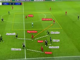 UEFA Champions League 2019/20: RB Salzburg vs Liverpool - Tactical Analysis Tactics