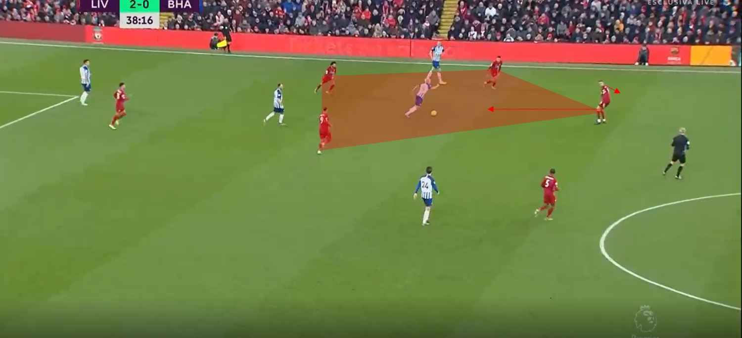 Liverpool 2019/20: How do they deal with Fabinho's injury?- scout report tactical analysis tactics