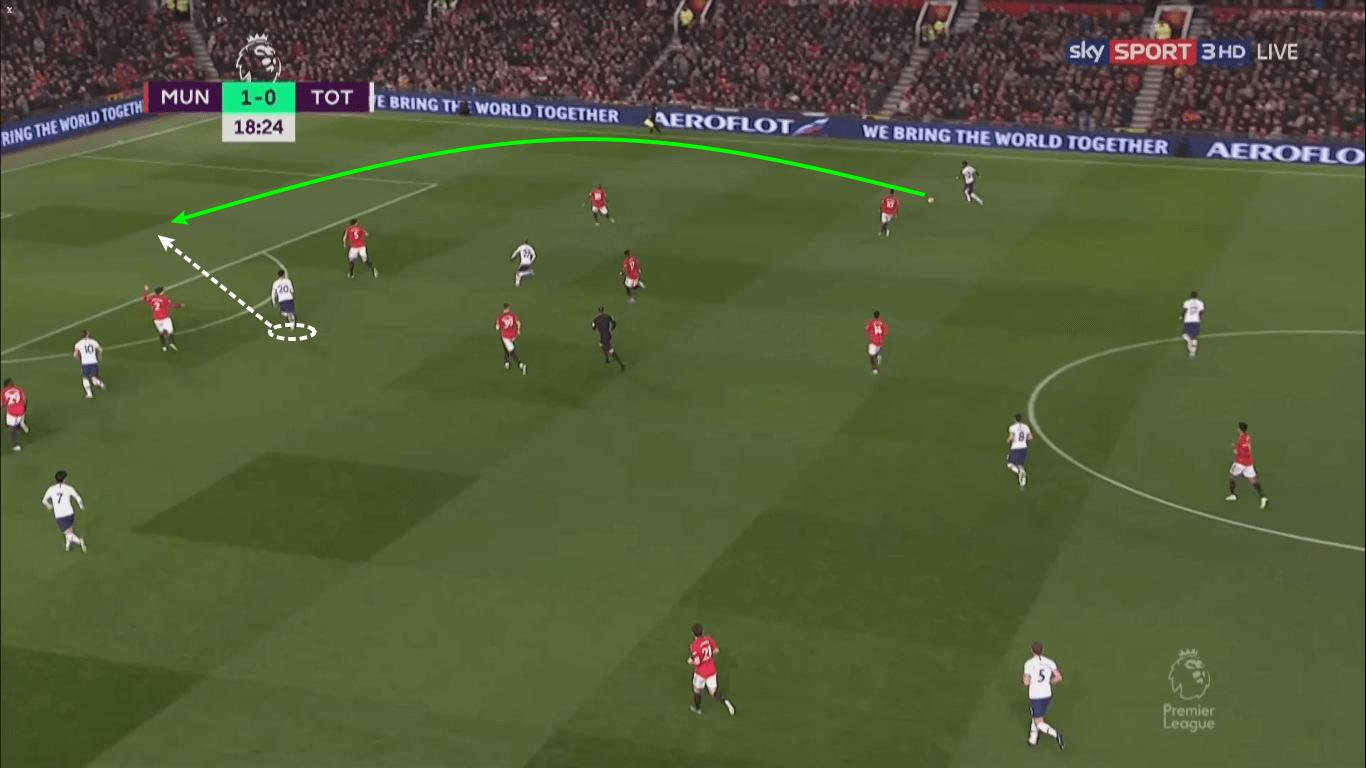Premier League 2019/20: Manchester United vs Tottenham Hotspur - tactical analysis tactics