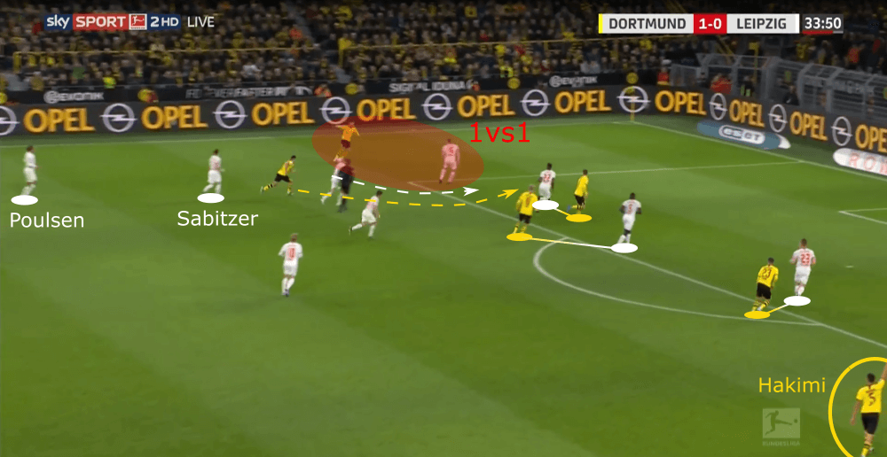 Bundesliga 2019/20: Borussia Dortmund vs RB Leipzig - tactical analysis tactics