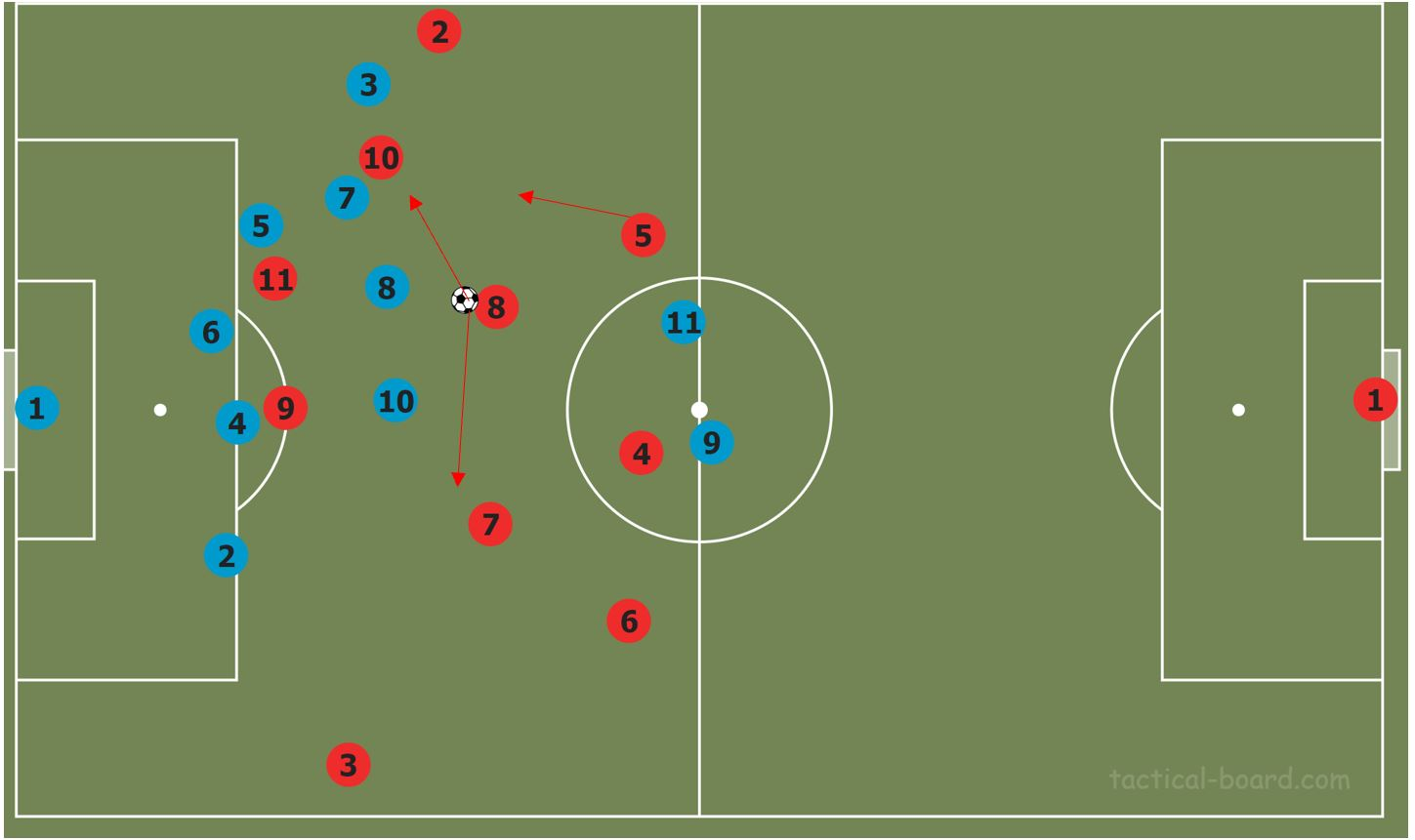 Bundesliga 2019/20: Mainz vs Eintracht Frankfurt- tactical analysis tactics