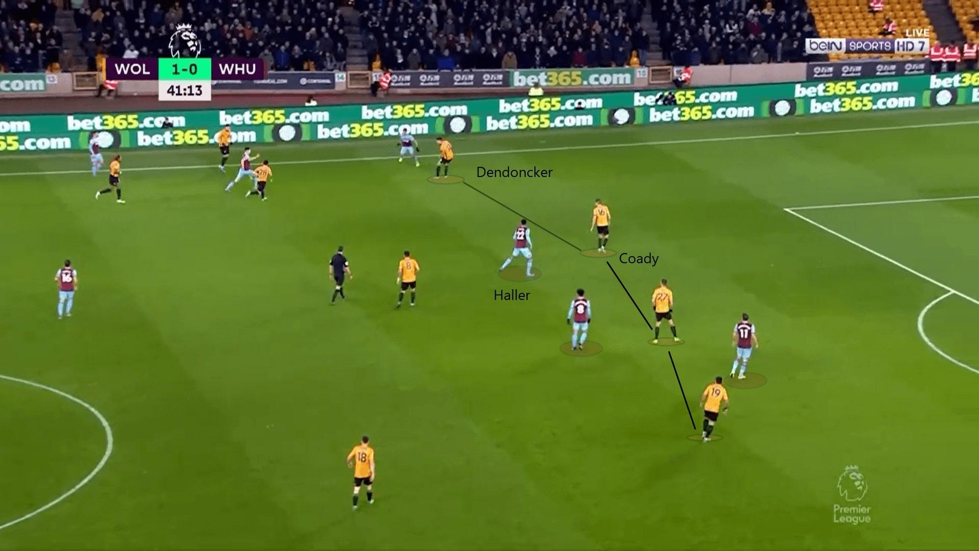 Premier League 2019/20: Wolves vs West Ham - tactical analysis tactics