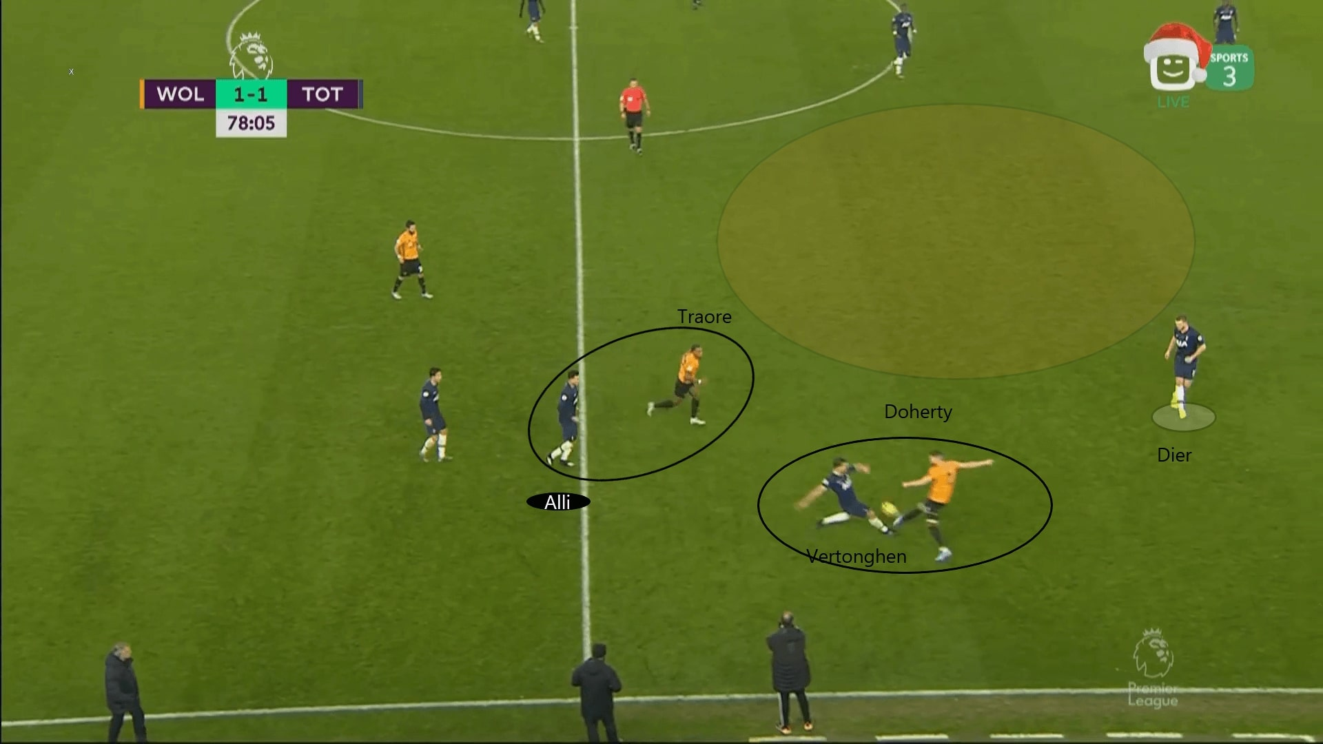 Premier League 2019/20: Wolves vs Tottenham - tactical analysis tactics