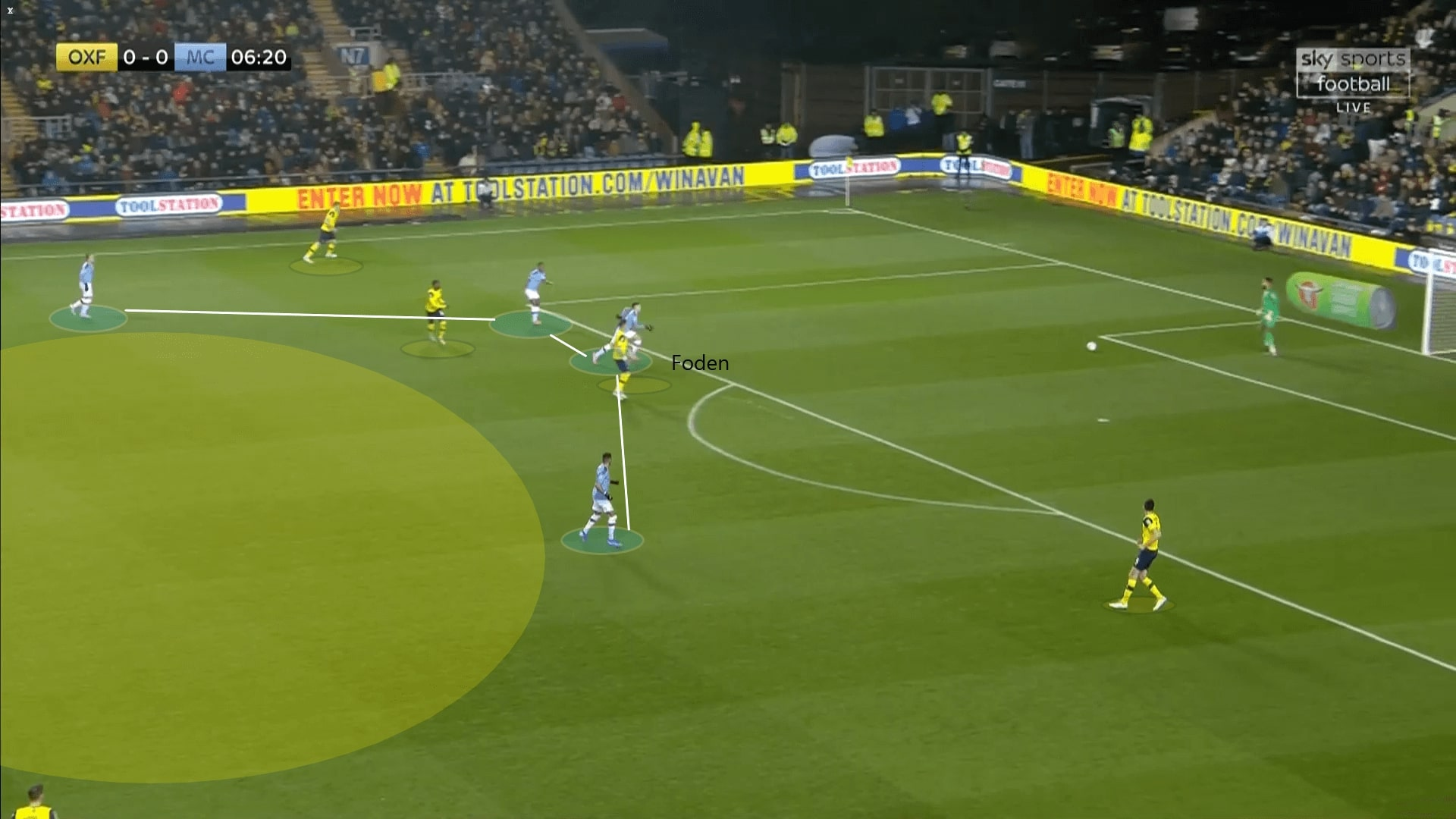 English League Cup 2019/20: Oxford United vs Manchester City - tactical analysis tactics
