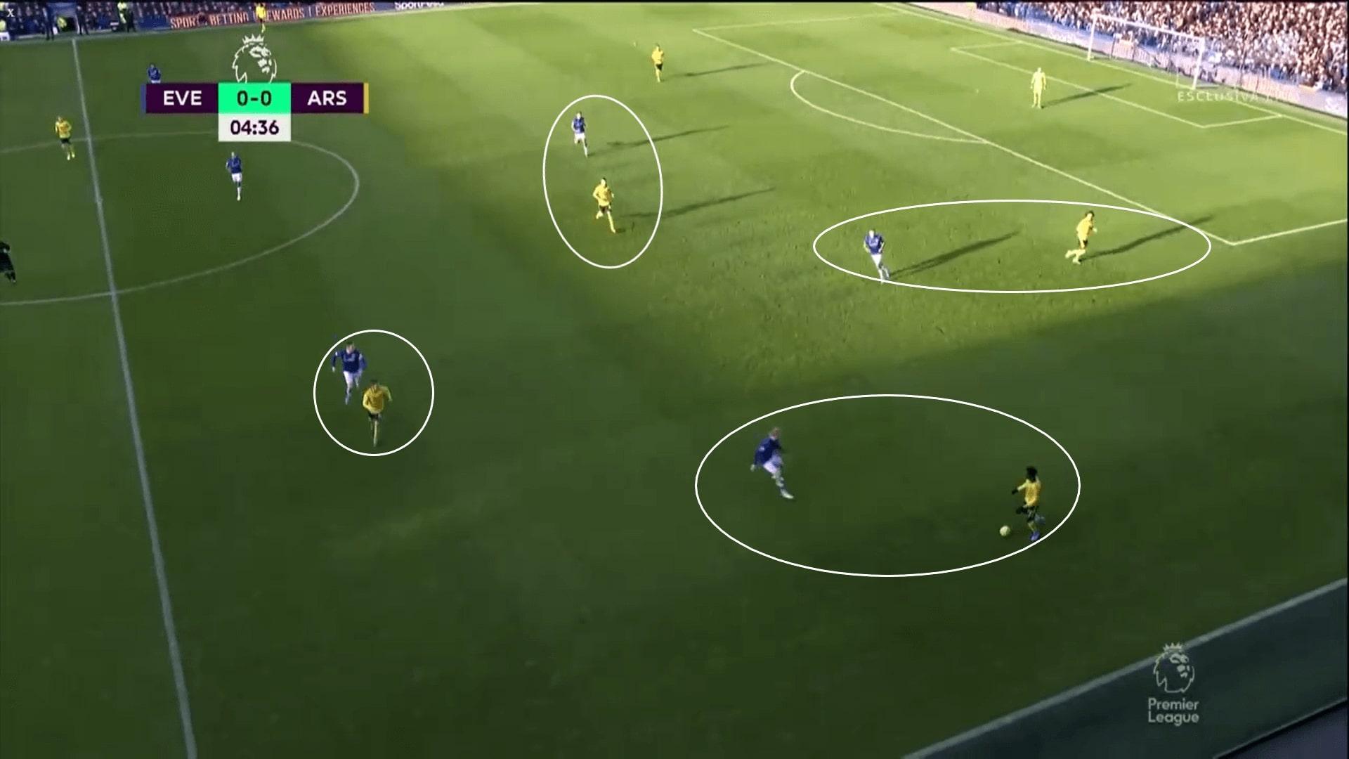 Premier League 2019/20: Everton vs Arsenal - tactical analysis tactics