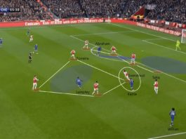 Premier League 2019/20: Arsenal vs Chelsea - tactical analysis tactics