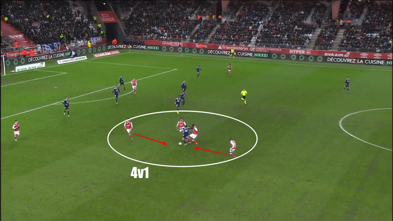 Ligue 1 2019/20: Reims vs Olympique Lyon - tactical analysis tactics