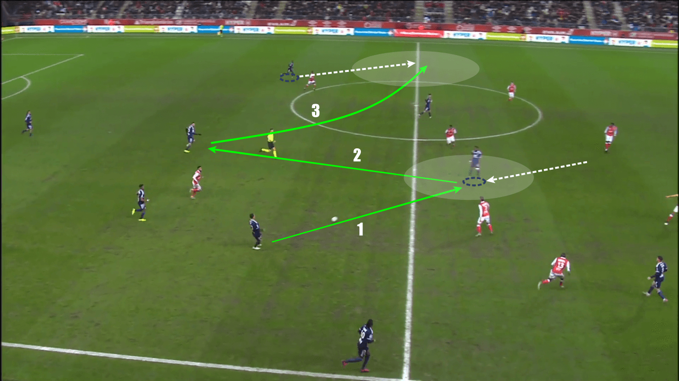 Ligue 1 2019/20: Reims vs Olympique Lyon - tactical analysis tactics