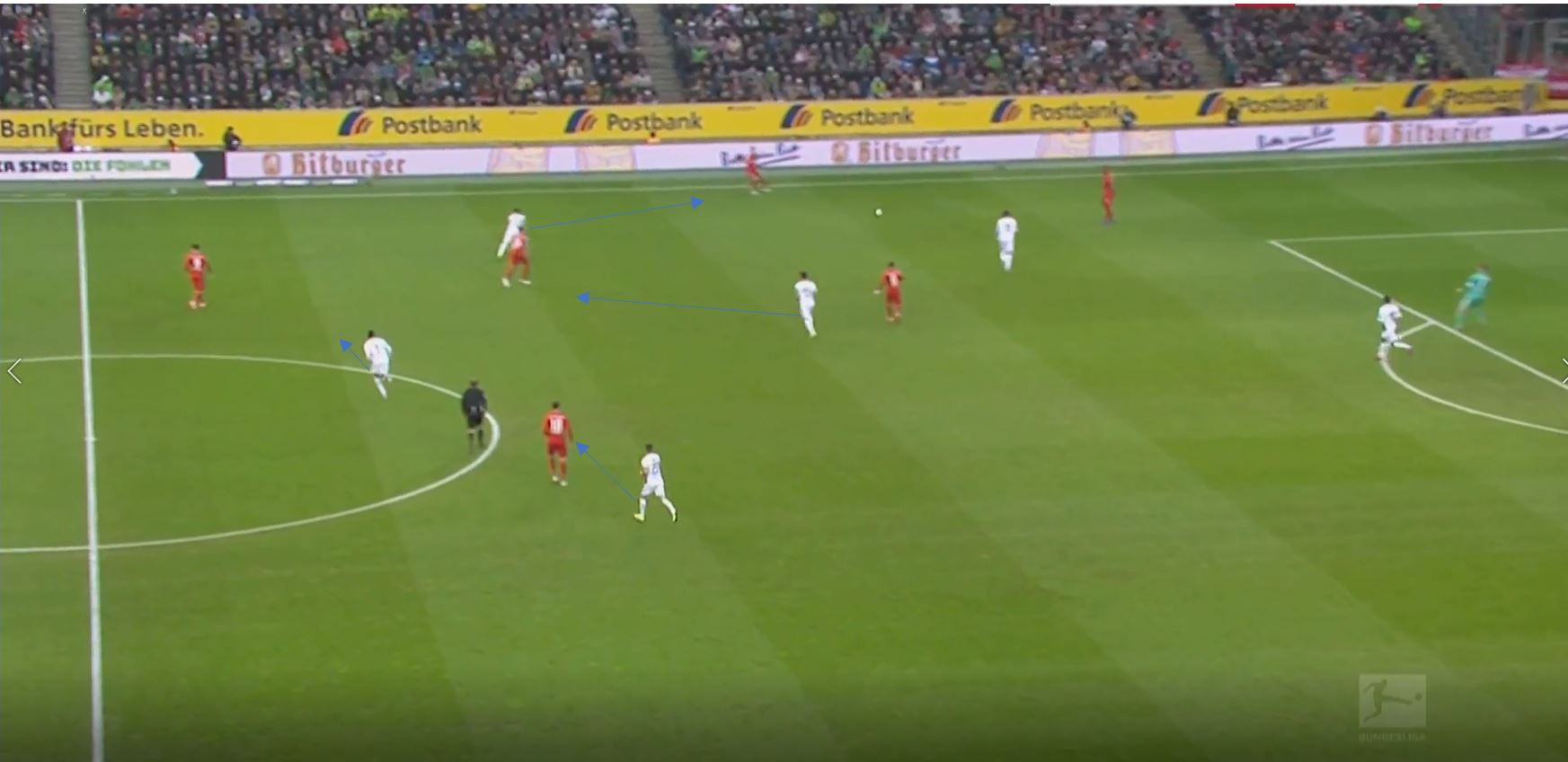 Bundesliga 2019/20: Borussia Monchengladbach vs Bayern Munich- tactical analysis tactics