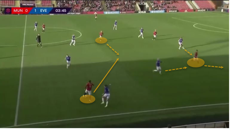 FAWSL 2019/20: Manchester United Women vs Everton Women – tactical analysis tactics
