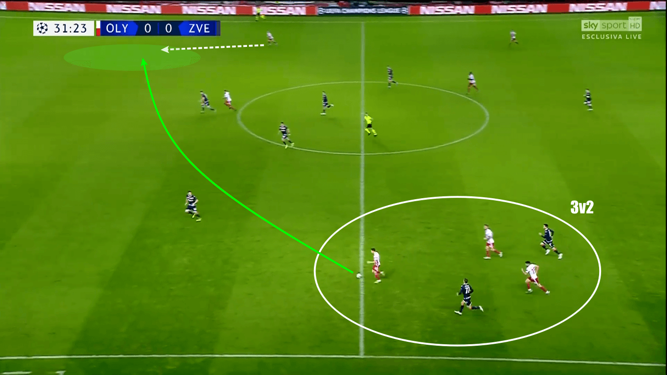 UEFA Champions League 2019/20: Olympiacos vs Red Star Belgrade – tactical analysis tacticsUEFA Champions League 2019/20: Olympiacos vs Red Star Belgrade – tactical analysis tactics
