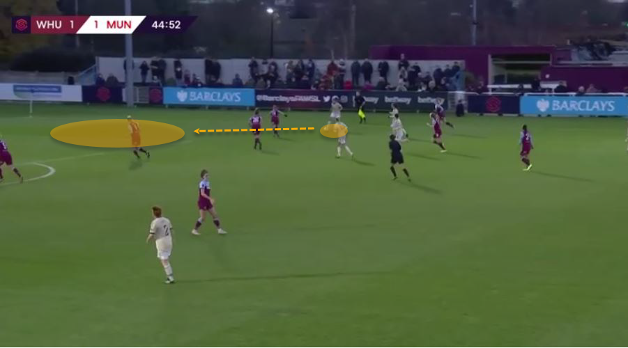 FAWSL 2019/20: West Ham United Women vs Manchester United Women - tactical analysis tactics