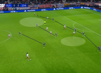 UEFA Champions League 2019/20: Olympiacos vs Red Star Belgrade – tactical analysis tactics