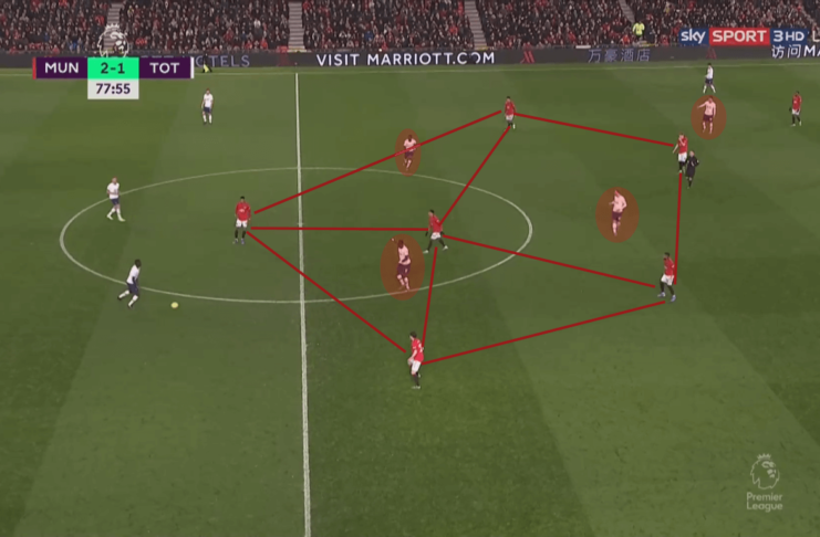 Premier League 2019/20: Manchester United vs Tottenham Hotspur - tactical analysis tactics