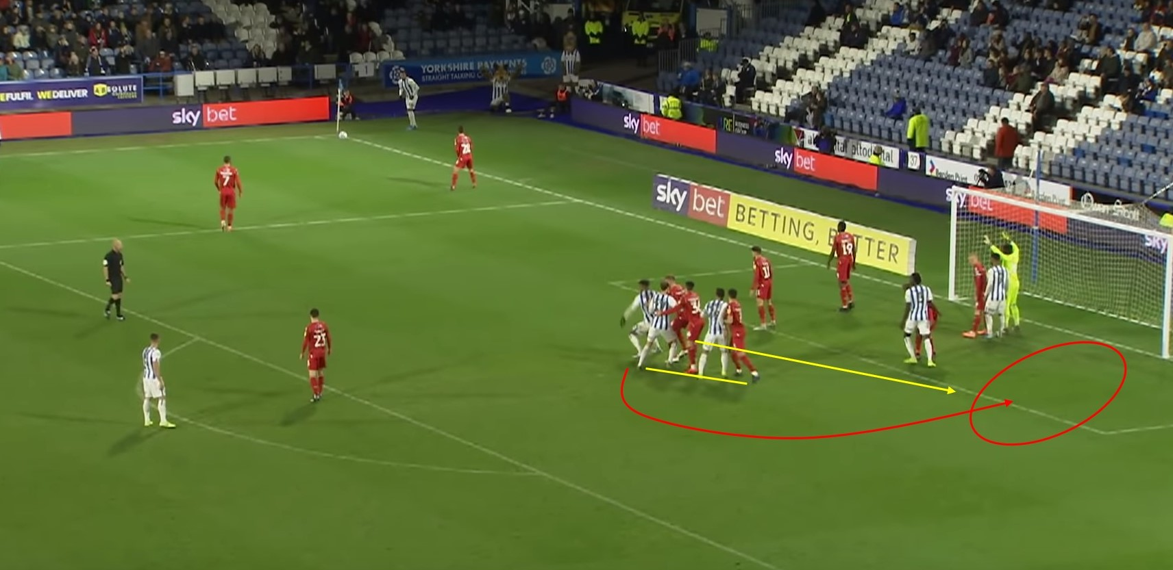 EFL Championship 2019/20: Huddersfield Town vs Nottingham Forest – tactical analysis tactics