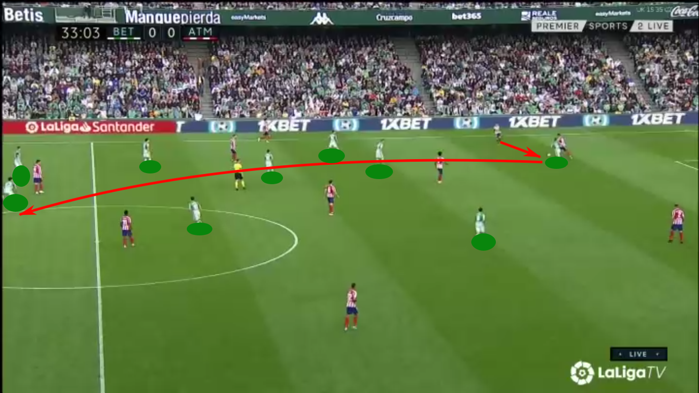 La Liga 2019/20: Real Betis vs Atlético Madrid – tactical analysis tactics