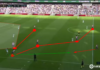 La Liga 2019/20: Real Betis vs Atlético Madrid – tactical analysis tactics