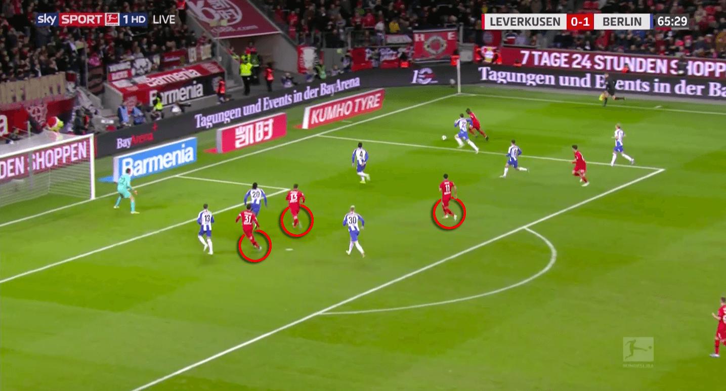 Bundesliga 2019/20: Bayer Leverkusen vs Hertha Berlin - tactical analysis tactics
