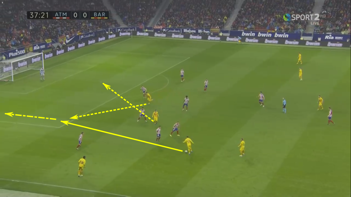 La Liga 2019/20: Barcelona vs Real Madrid – tactical preview tactics