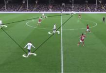 EFL Championship 2019/20: Fulham vs Bristol City - Tactical Analysis tactics