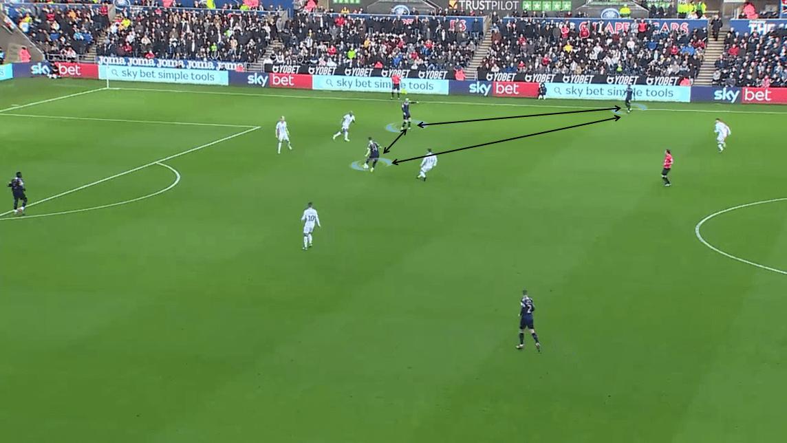 EFL Championship 2019/20: Swansea City vs Barnsley - Tactical Analysis tactics