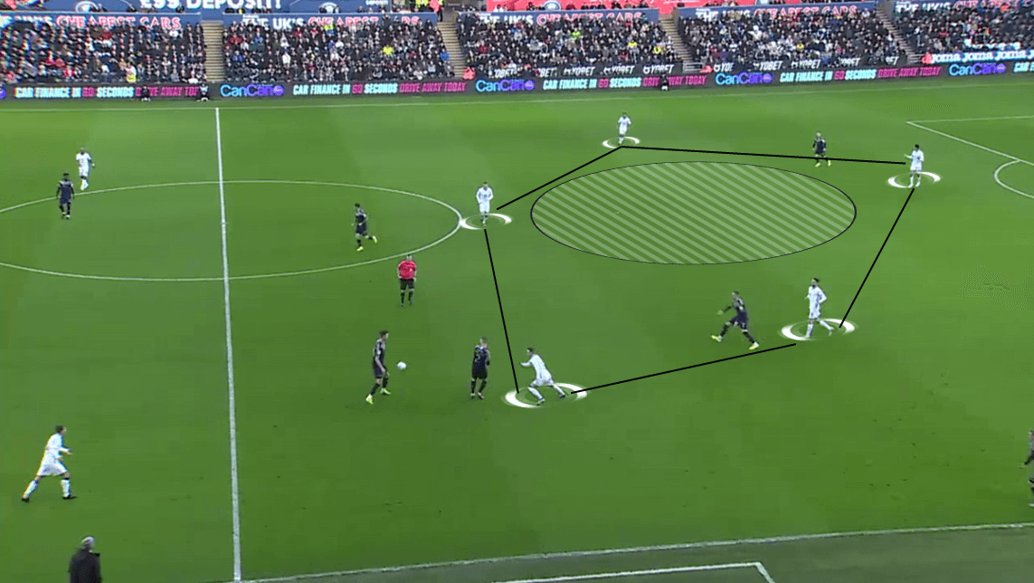 EFL Championship 2019/20: Swansea City vs Barnsley - Tactical Analysis tactics