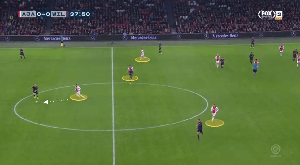 Erik ten Hag at Ajax 2019/20 - tactical analysis tactics