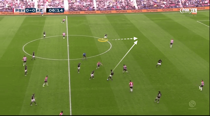 Arne Slot 2019/20 - scout report - tactical analysis tactics