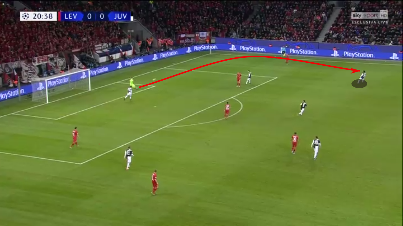 UEFA Champions League 2019/20: Bayer Leverkusen vs Juventus – tactical analysis- tactics